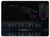Plug-ins : Blue Cat Audio Présente Blue Cat's FreqAnalyst Multi 2.0 - pcmusic
