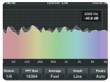 Music Software : Onyx Launches Spectrum Analyzer 1.0 for iOS - pcmusic