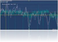 Music Software : AudioLeak 2.0, a loudness analyzer software - macmusic