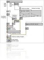 Music Software : Max-MSP 4.5.2 - macmusic