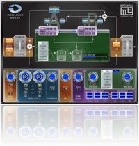 Plug-ins : Intelligent Devices Marshall Time Modulator - macmusic
