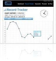 Misc : Record Tracker - macmusic