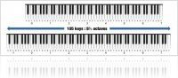 Virtual Instrument : Pianoteq Grand pianos extended to 105 keys - macmusic