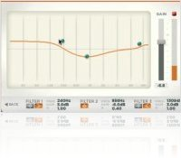 Plug-ins : Ear Machine Launches iQ - macmusic