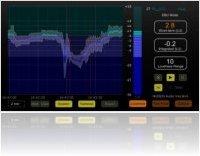 Plug-ins : NuGen Audio VisLM v1.4 - macmusic