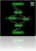 Plug-ins : DDMF Updates Metaplugin to V1.2 - macmusic