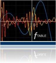 Instrument Virtuel : Detunized Présente fTable Live Pack pour Ableton - macmusic