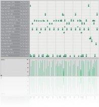 Instrument Virtuel : Smart Loops Lance SL MIDI Drum Loops Volume 6! - macmusic